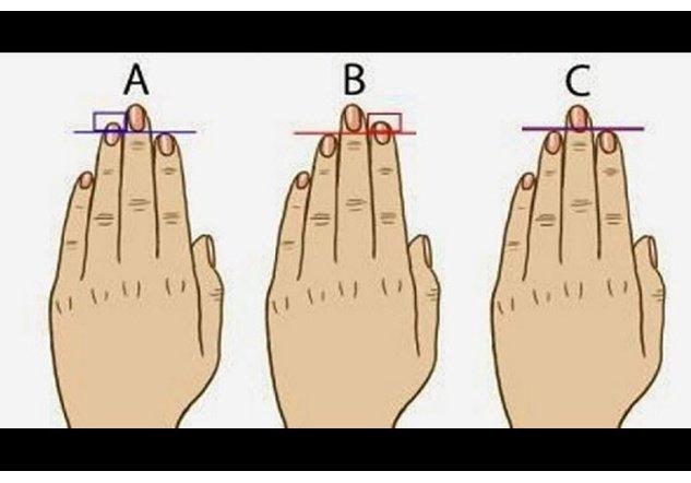Personalidad según los dedos