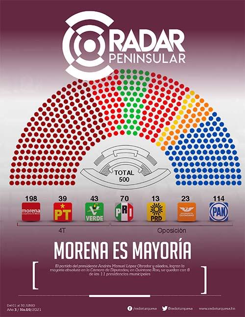 Revista Radar Peninsular Edición 69